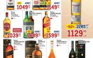 Каталог товаров МЕТРО: Алкоголь по акции с 10 по 23 июня 2021 года